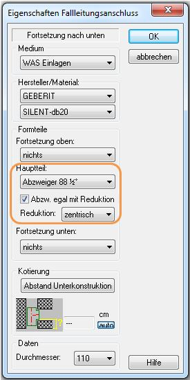 Abzweiger egal - Dialog