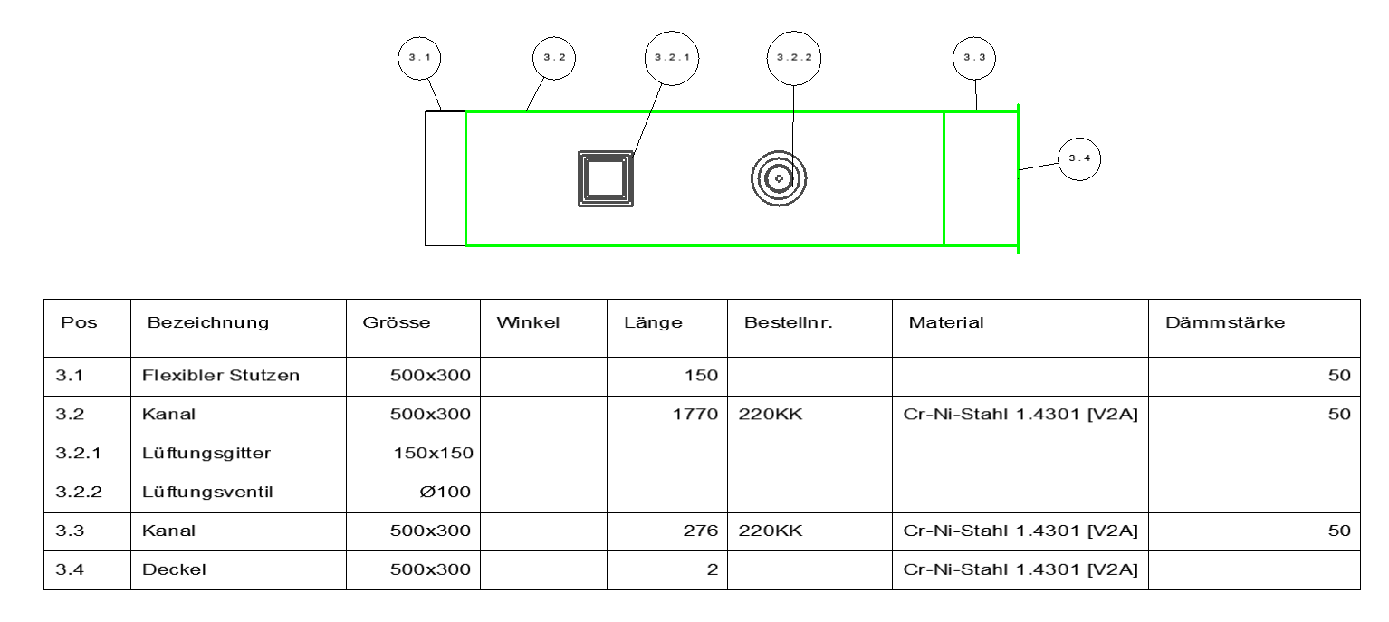 LU3D_positionierung